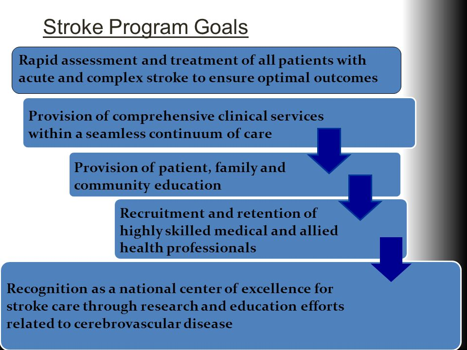 Stroke Program Goals Provision of comprehensive clinical services within a seamless continuum of care Provision of patient, family and community educa