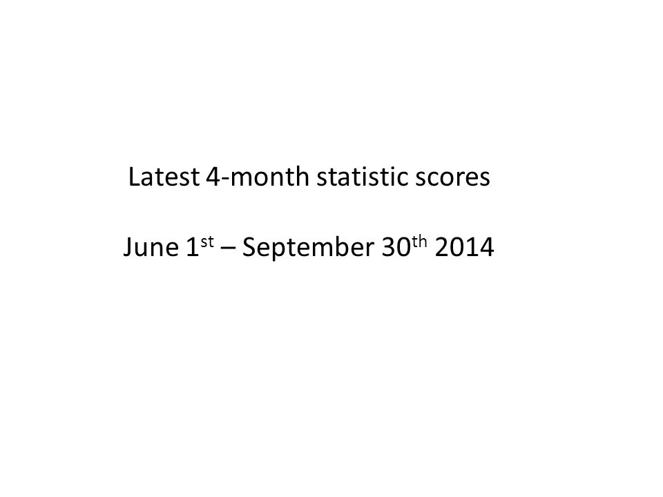 Latest 4-month statistic scores June 1 st – September 30 th 2014