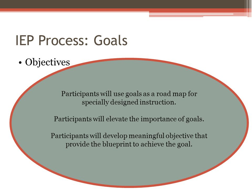 IEP Process: Goals Objectives Participants will use goals as a road map for specially designed instruction.