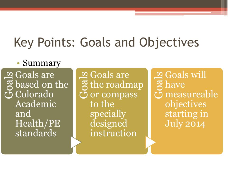 Key Points: Goals and Objectives Summary Goals Goals are based on the Colorado Academic and Health/PE standards Goals Goals are the roadmap or compass to the specially designed instruction Goals Goals will have measureable objectives starting in July 2014