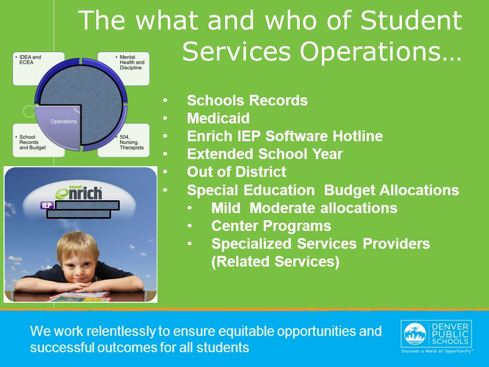 The what and who of Student Services Operations… We work relentlessly to ensure equitable opportunities and successful outcomes for all students.