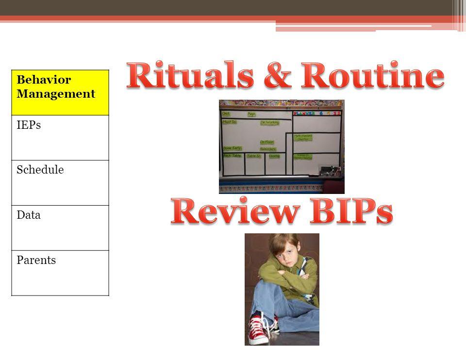 Behavior Management IEPs Schedule Data Parents