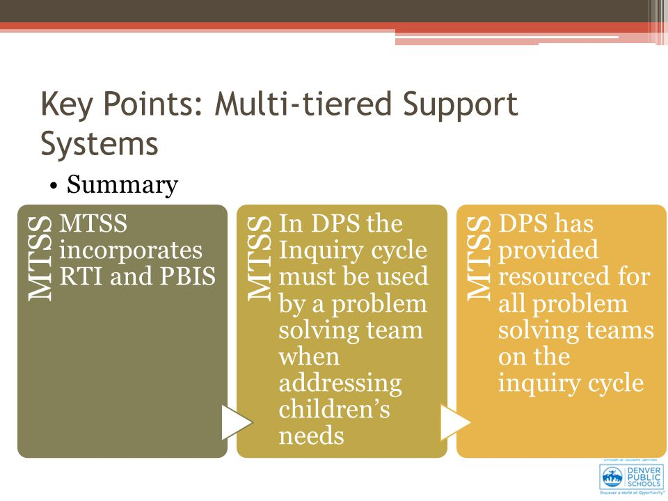 Key Points: Multi-tiered Support Systems Summary MTSS MTSS incorporates RTI and PBIS MTSS In DPS the Inquiry cycle must be used by a problem solving team when addressing children's needs MTSS DPS has provided resourced for all problem solving teams on the inquiry cycle