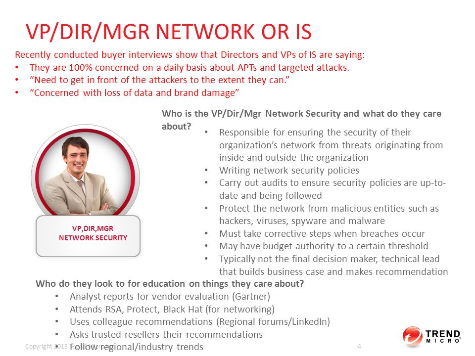 VP/DIR/MGR NETWORK OR IS Copyright 2013 Trend Micro Inc.4 VP,DIR,MGR NETWORK SECURITY Recently conducted buyer interviews show that Directors and VPs of IS are saying: They are 100% concerned on a daily basis about APTs and targeted attacks.