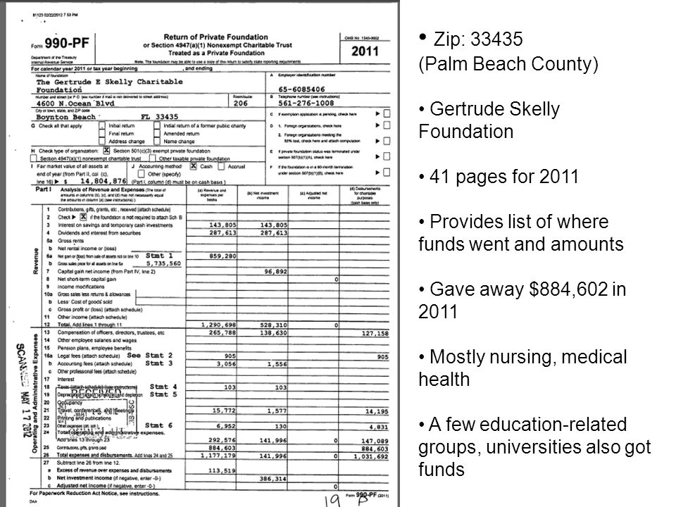 Zip: 33435 (Palm Beach County) Gertrude Skelly Foundation 41 pages for 2011 Provides list of where funds went and amounts Gave away $884,602 in 2011 Mostly nursing, medical health A few education-related groups, universities also got funds