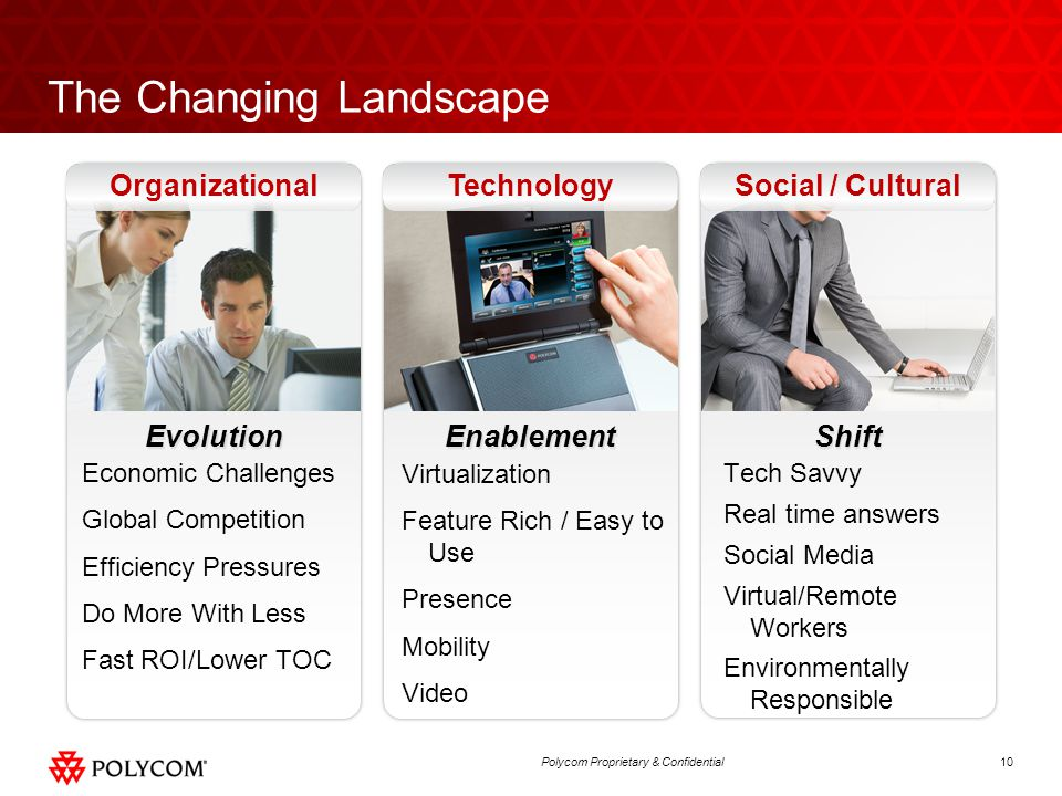 10Polycom Proprietary & Confidential Organizational The Changing Landscape Evolution Economic Challenges Global Competition Efficiency Pressures Do Mo