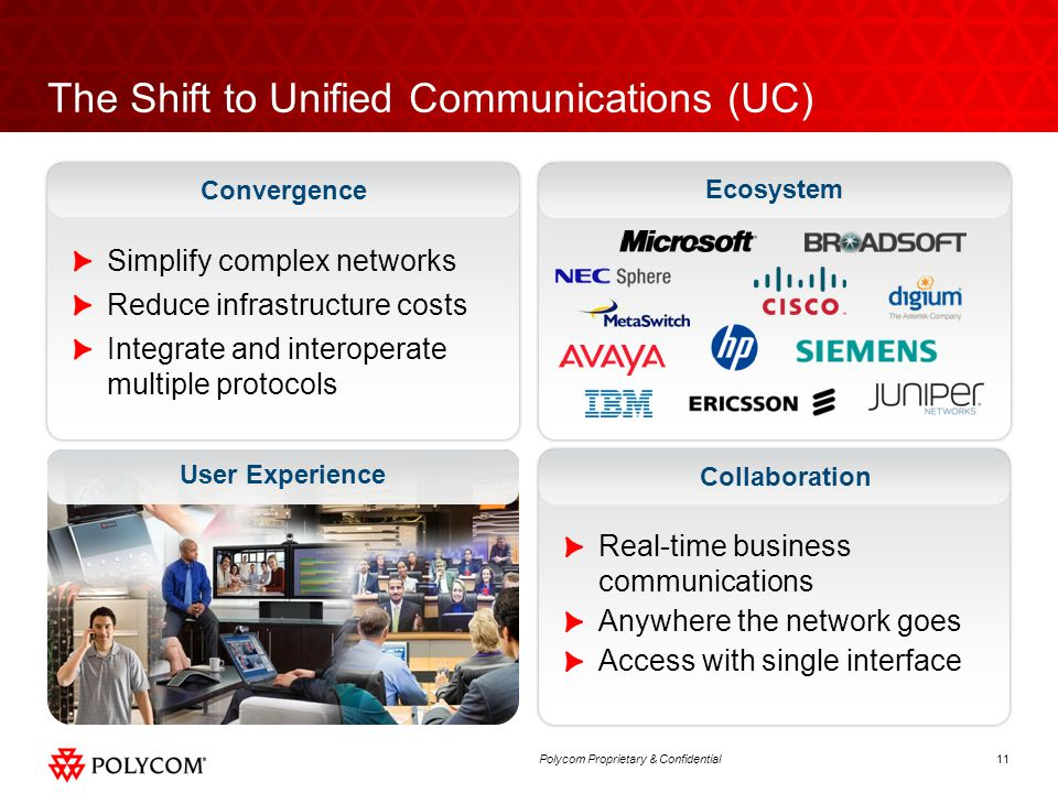 11Polycom Proprietary & Confidential Simplify complex networks Reduce infrastructure costs Integrate and interoperate multiple protocols Simplify comp