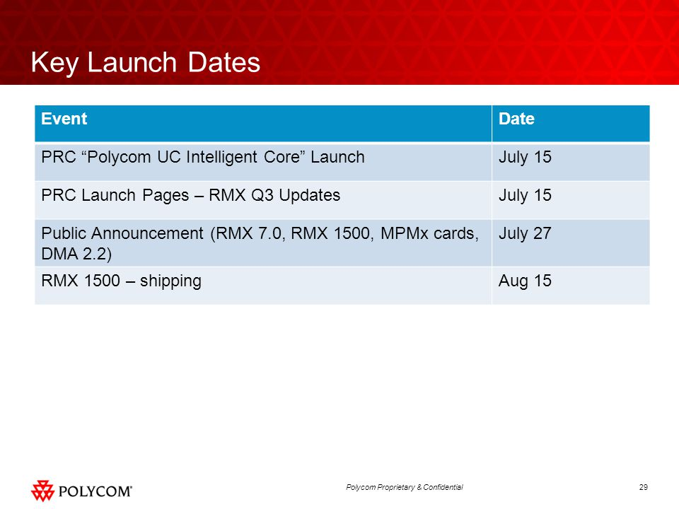 """29Polycom Proprietary & Confidential Key Launch Dates EventDate PRC """"Polycom UC Intelligent Core"""" LaunchJuly 15 PRC Launch Pages – RMX Q3 UpdatesJuly"""