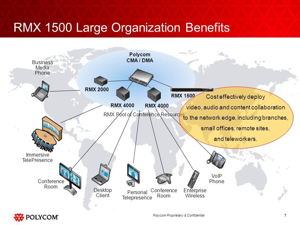 7Polycom Proprietary & Confidential7 RMX 1500 Large Organization Benefits Business Media Phone VoIP Phone Immersive TelePresence Desktop Client Person