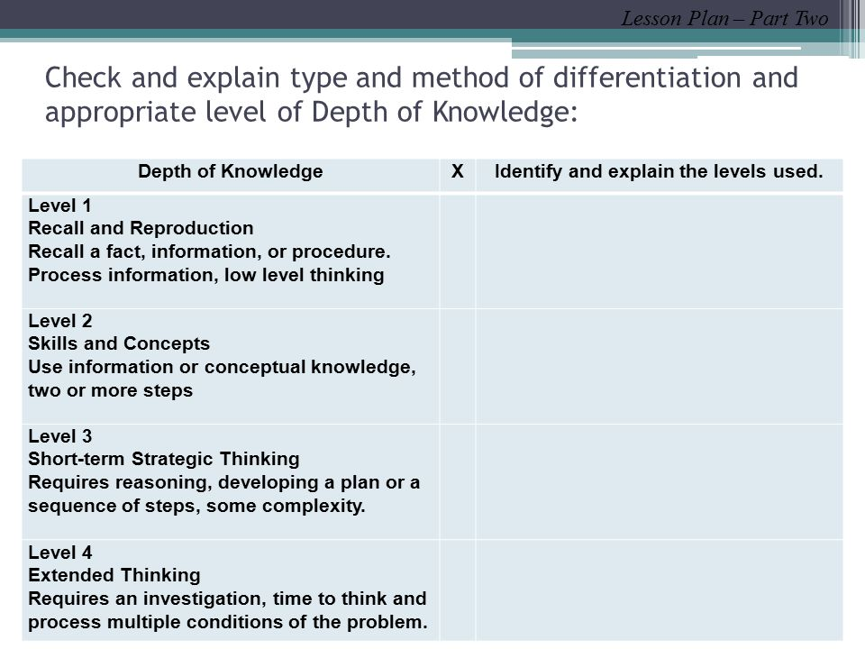 Check and explain type and method of differentiation and appropriate level of Depth of Knowledge: Lesson Plan – Part Two Depth of KnowledgeXIdentify and explain the levels used.