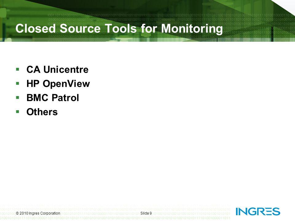 Open Source Tools for Monitoring  Ingres utilities –ipm, logstat, lockstat, ima, log files, snmp,...