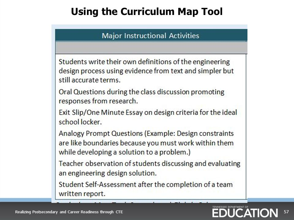Realizing Postsecondary and Career Readiness through CTE 57 Using the Curriculum Map Tool