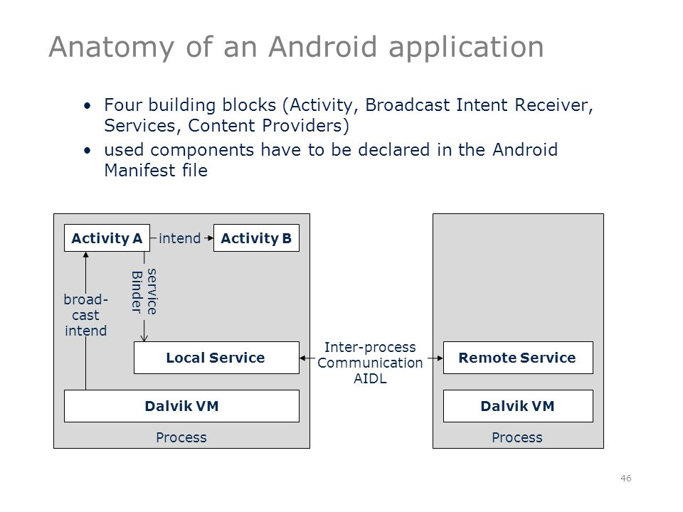 Anatomy of an Android application Four building blocks (Activity, Broadcast Intent Receiver, Services, Content Providers) used components have to be declared in the Android Manifest file 46 Process Activity AActivity B intend Dalvik VM broad- cast intend Local Service service Binder Dalvik VM Remote Service Inter-process Communication AIDL