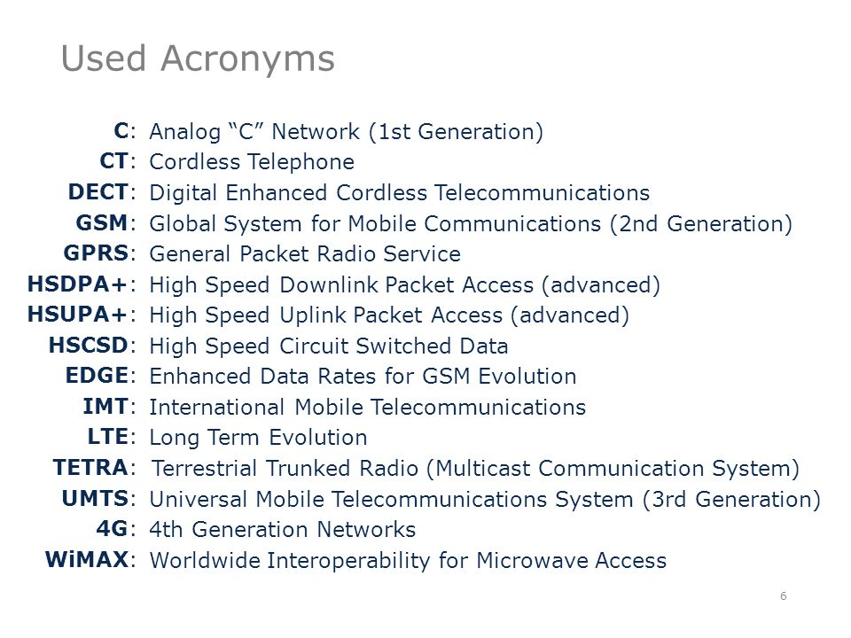 802.11 - WiFi standards StandardFrequency Bandwidth Max.