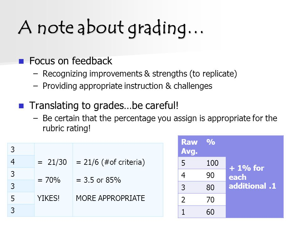 A note about grading… Focus on feedback –Recognizing improvements & strengths (to replicate) –Providing appropriate instruction & challenges Translati