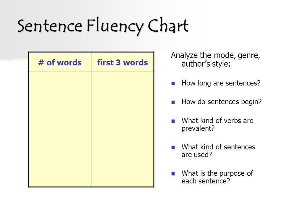 Sentence Fluency Chart Analyze the mode, genre, author's style: How long are sentences.
