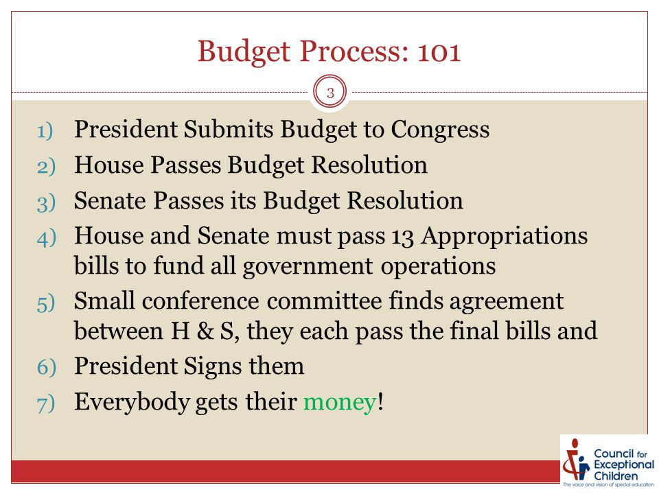 Budget Process: 101 1) President Submits Budget to Congress 2) House Passes Budget Resolution 3) Senate Passes its Budget Resolution 4) House and Senate must pass 13 Appropriations bills to fund all government operations 5) Small conference committee finds agreement between H & S, they each pass the final bills and 6) President Signs them 7) Everybody gets their money.