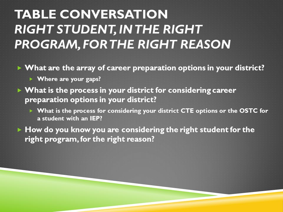 TABLE CONVERSATION RIGHT STUDENT, IN THE RIGHT PROGRAM, FOR THE RIGHT REASON  What are the array of career preparation options in your district.
