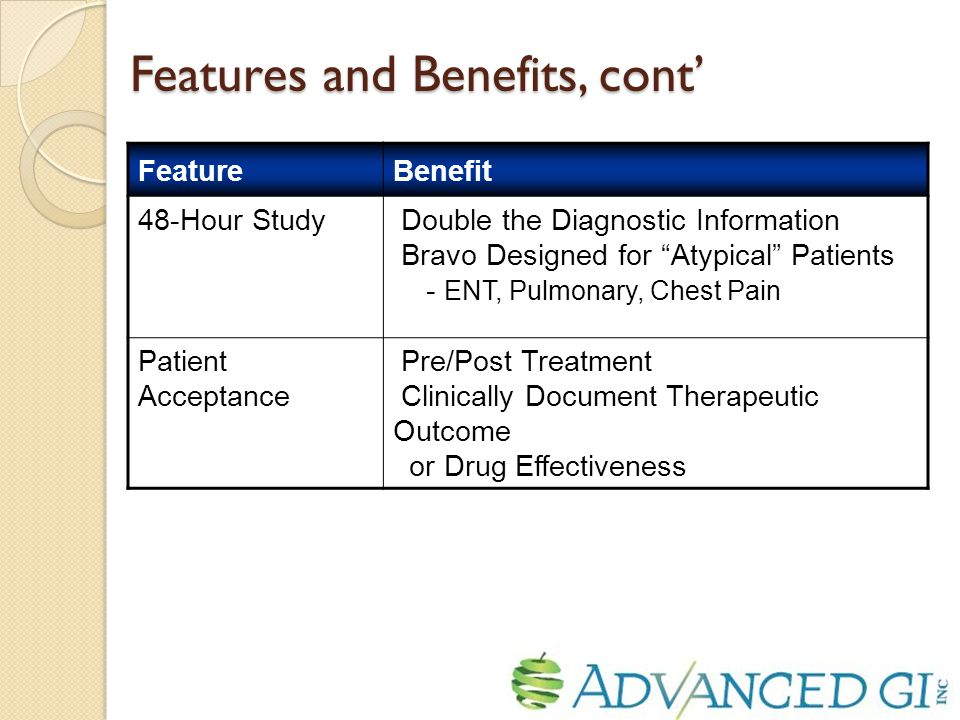 FeatureBenefit 48-Hour Study Double the Diagnostic Information Bravo Designed for Atypical Patients - ENT, Pulmonary, Chest Pain Patient Acceptance Pre/Post Treatment Clinically Document Therapeutic Outcome or Drug Effectiveness Features and Benefits, cont'