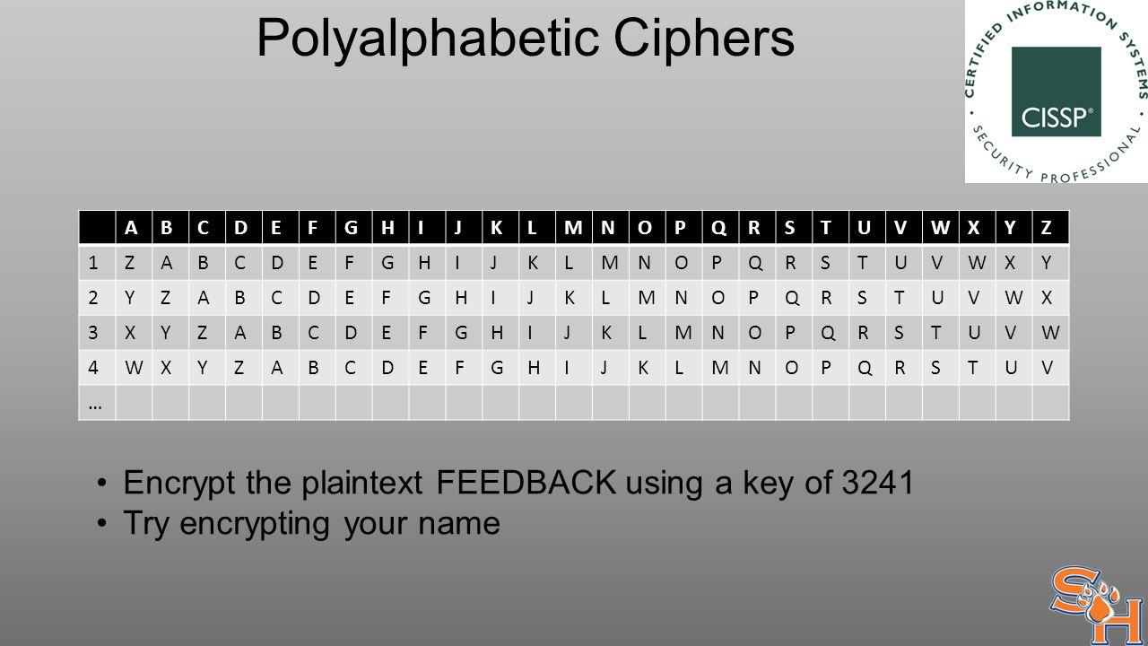 Polyalphabetic Ciphers ABCDEFGHIJKLMNOPQRSTUVWXYZ 1ZABCDEFGHIJKLMNOPQRSTUVWXY 2YZABCDEFGHIJKLMNOPQRSTUVWX 3XYZABCDEFGHIJKLMNOPQRSTUVW 4WXYZABCDEFGHIJK