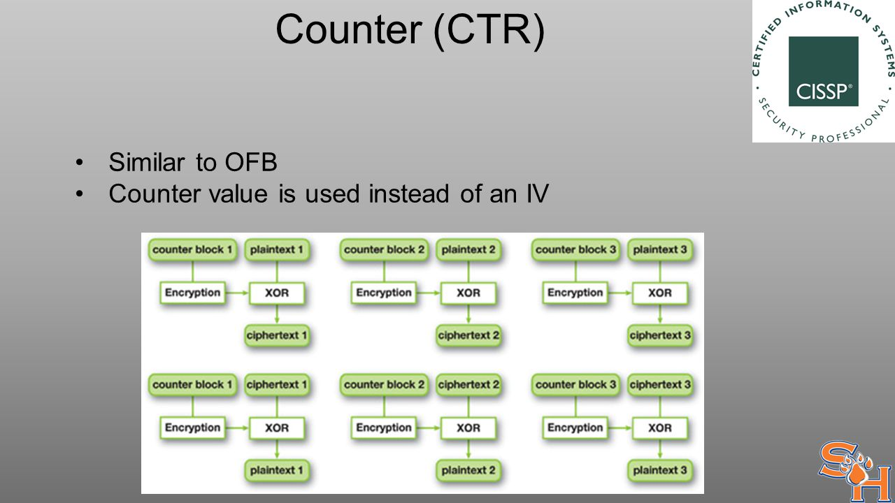 Counter (CTR) Similar to OFB Counter value is used instead of an IV