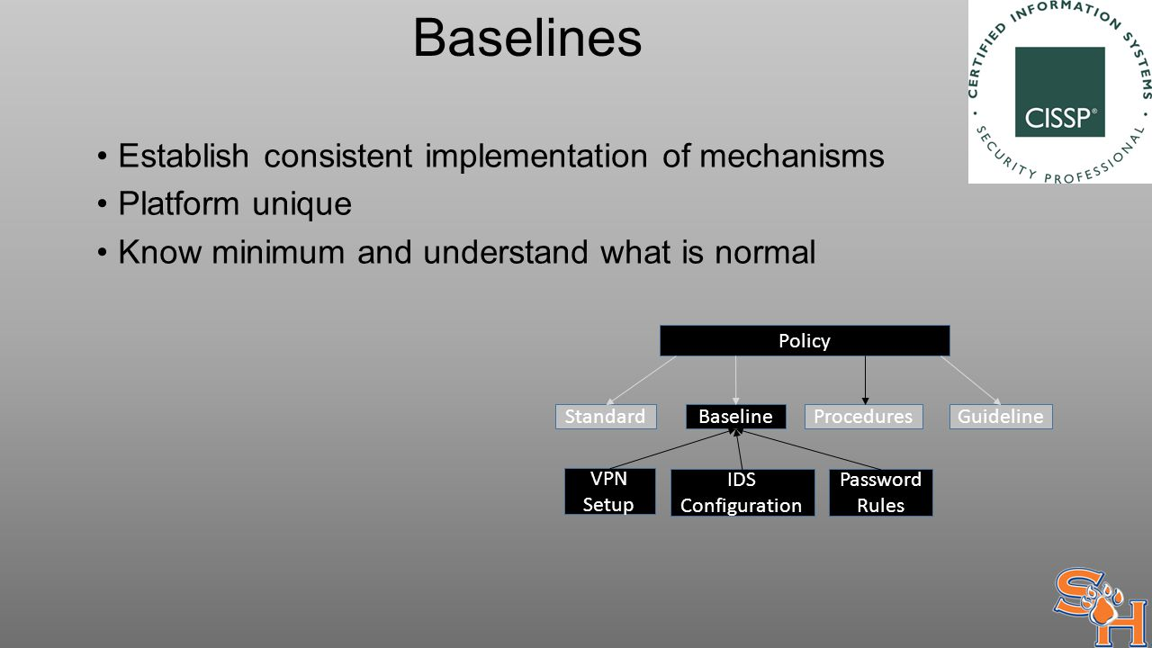 Baselines Establish consistent implementation of mechanisms Platform unique Know minimum and understand what is normal Policy StandardBaselineProceduresGuideline VPN Setup IDS Configuration Password Rules