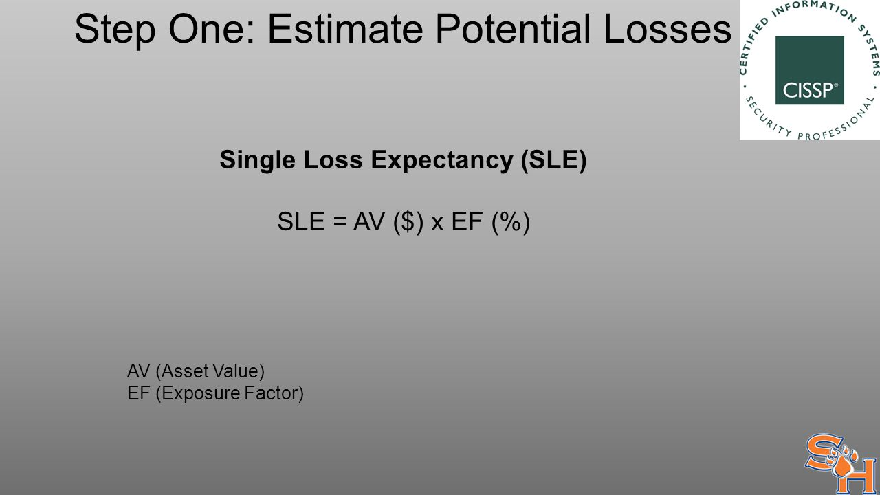 Step One: Estimate Potential Losses Single Loss Expectancy (SLE) SLE = AV ($) x EF (%) AV (Asset Value) EF (Exposure Factor)