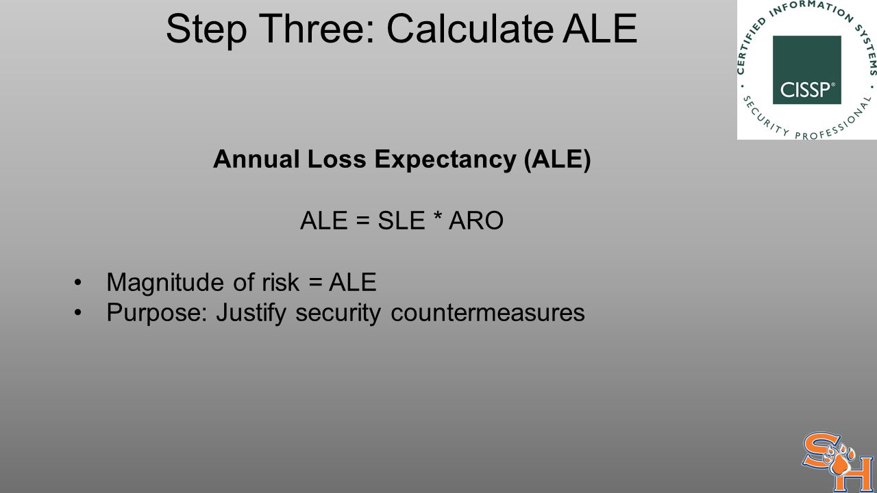 Step Three: Calculate ALE Annual Loss Expectancy (ALE) ALE = SLE * ARO Magnitude of risk = ALE Purpose: Justify security countermeasures