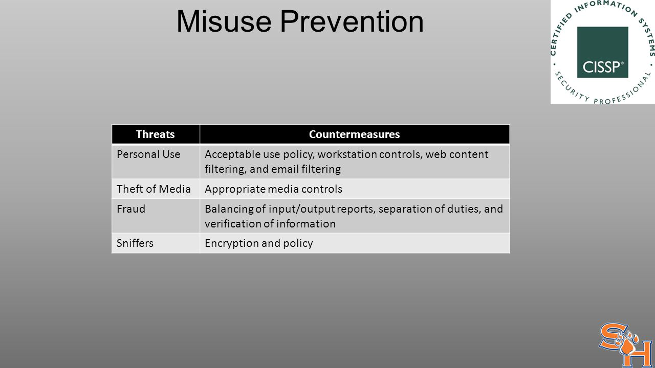 Misuse Prevention ThreatsCountermeasures Personal UseAcceptable use policy, workstation controls, web content filtering, and email filtering Theft of MediaAppropriate media controls FraudBalancing of input/output reports, separation of duties, and verification of information SniffersEncryption and policy