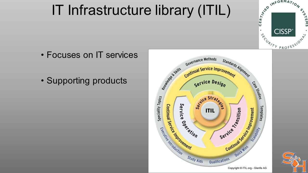 IT Infrastructure library (ITIL) Focuses on IT services Supporting products