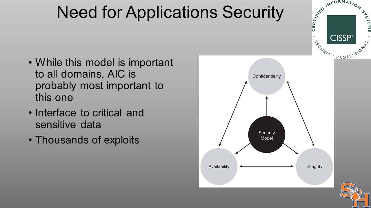 Need for Applications Security While this model is important to all domains, AIC is probably most important to this one Interface to critical and sensitive data Thousands of exploits