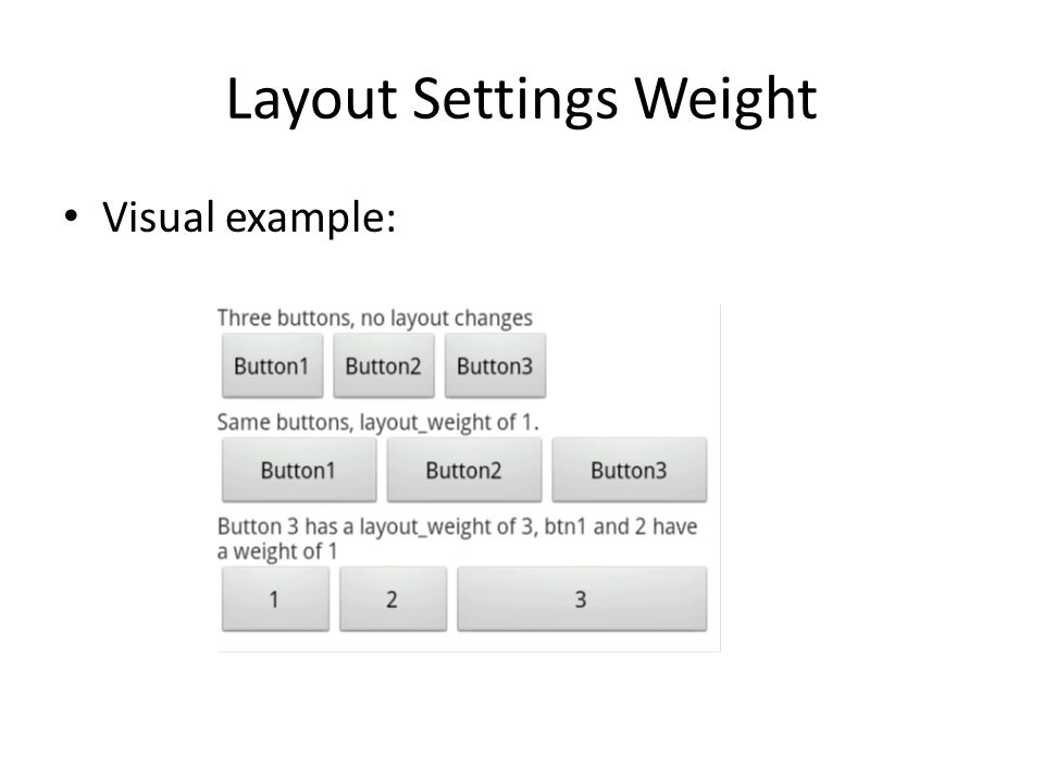 Layout Settings Weight Visual example: