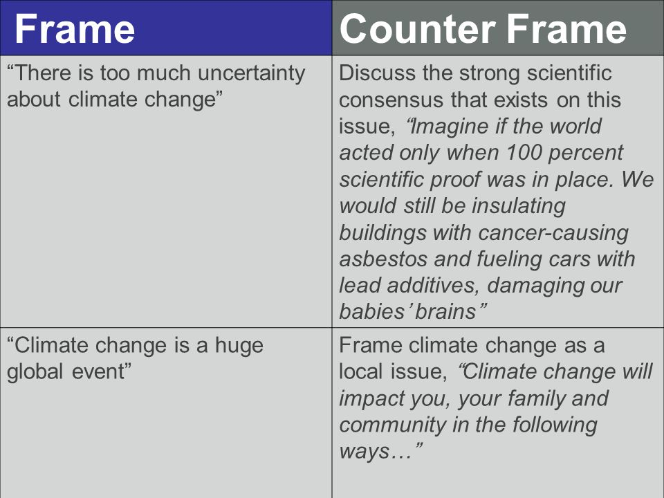 "FrameCounter Frame ""There is too much uncertainty about climate change"" Discuss the strong scientific consensus that exists on this issue, ""Imagine if"