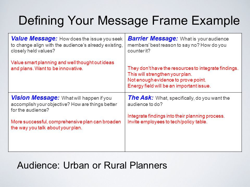 Defining Your Message Frame Example Value Message: How does the issue you seek to change align with the audience's already existing, closely held valu