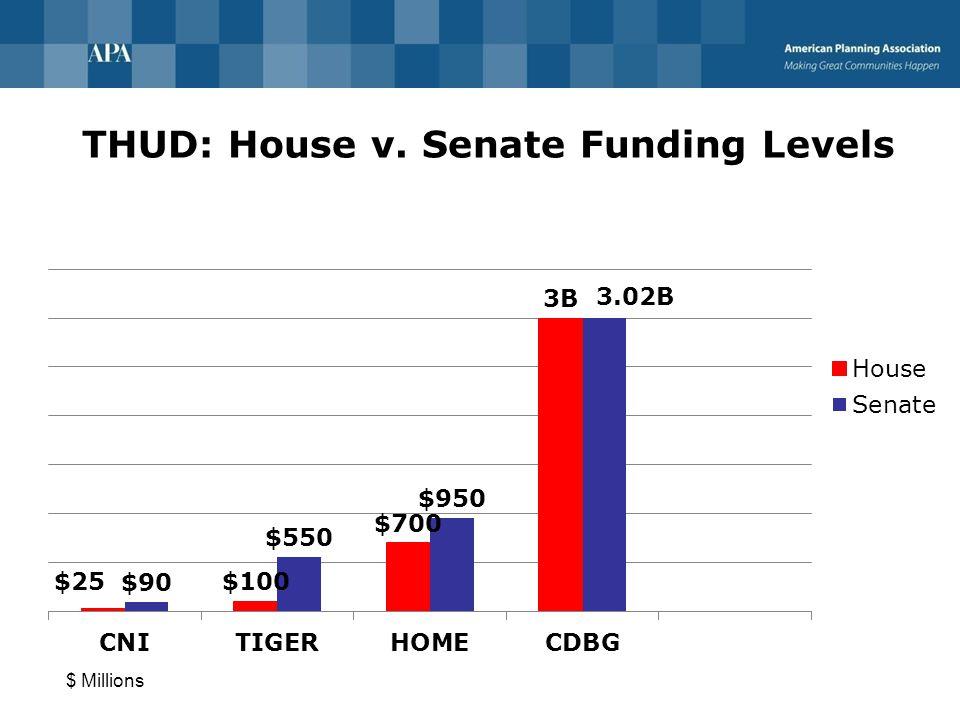 THUD: House v. Senate Funding Levels $ Millions