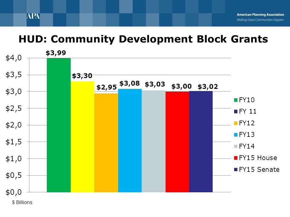 HUD: Community Development Block Grants $ Billions