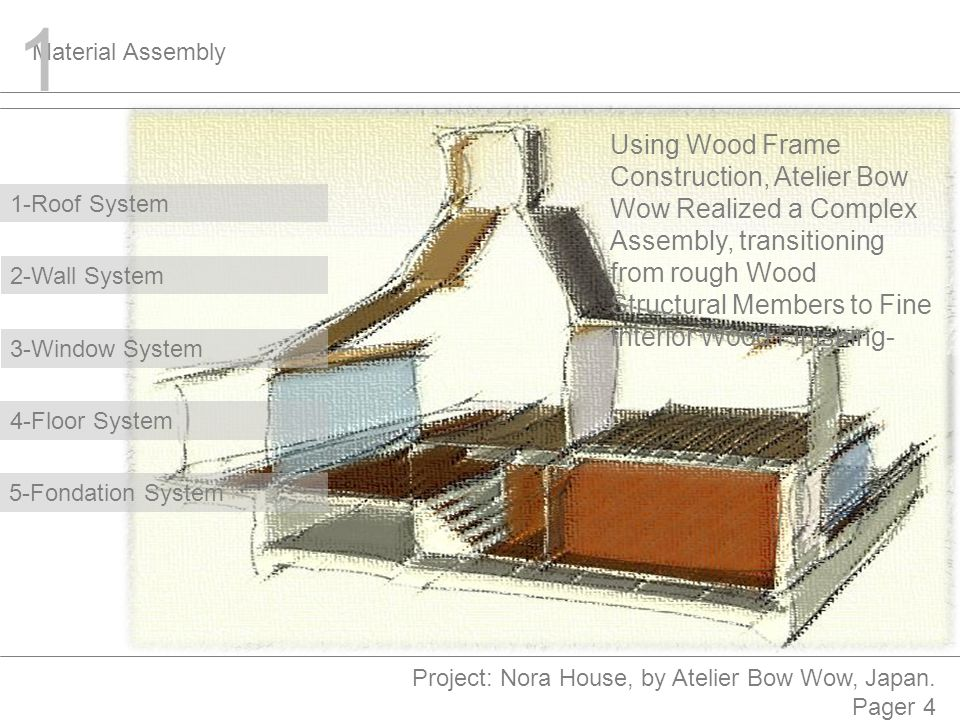 2 3-Insulation Layer 2-Structural Joist 4-Planking Substrate 5-Finished Surface (Floor) 5-Finished Surface (Ceiling) 3 Design Effect
