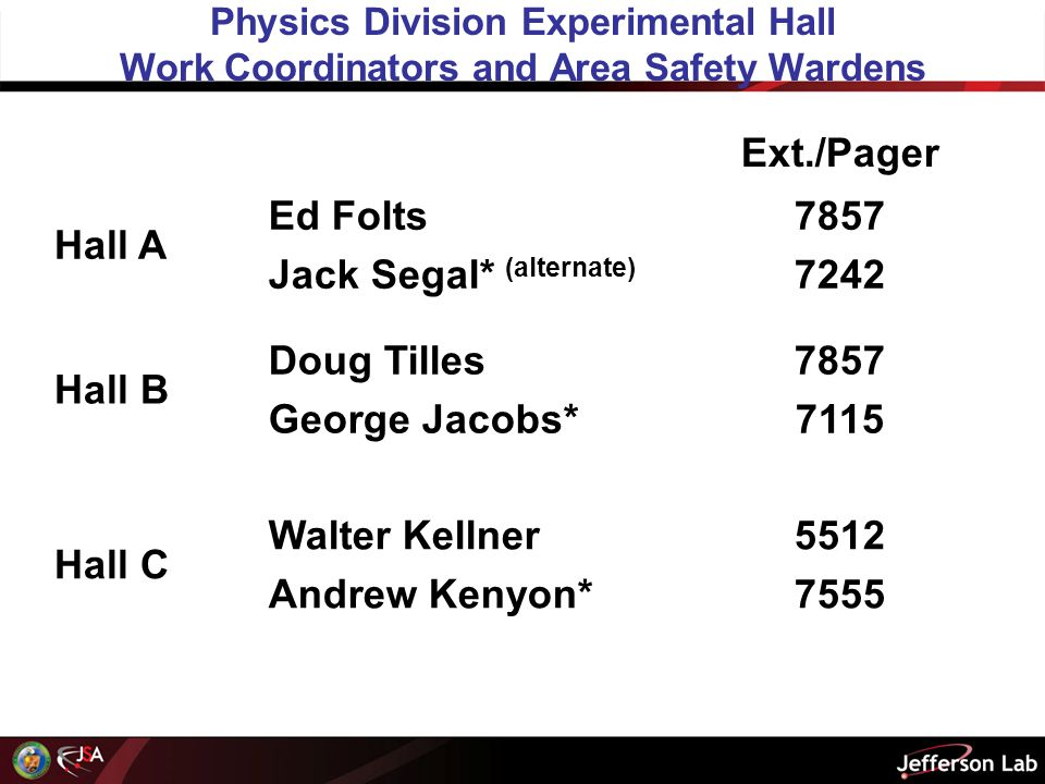 Physics Division Experimental Hall Work Coordinators and Area Safety Wardens Ext./Pager Hall A Ed Folts Jack Segal* (alternate) 7857 7242 Hall B Doug Tilles George Jacobs* 7857 7115 Hall C Walter Kellner Andrew Kenyon* 5512 7555