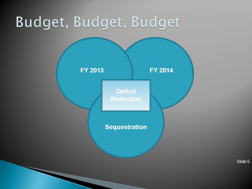 Slide 5 FY 2013FY 2014 Sequestration Deficit Reduction