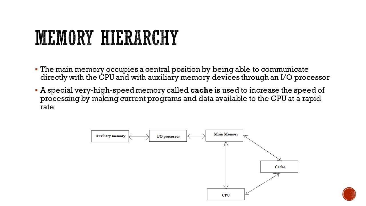  The main memory occupies a central position by being able to communicate directly with the CPU and with auxiliary memory devices through an I/O proc