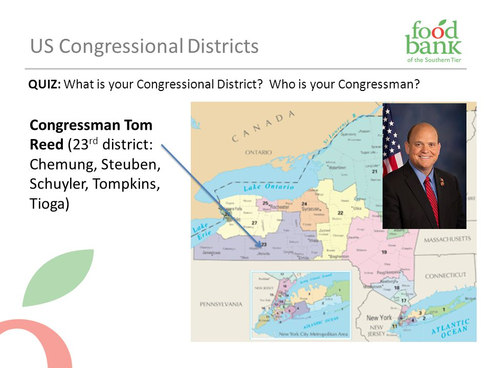 QUIZ: What is your Congressional District? Who is your Congressman? US Congressional Districts Congressman Tom Reed (23 rd district: Chemung, Steuben,