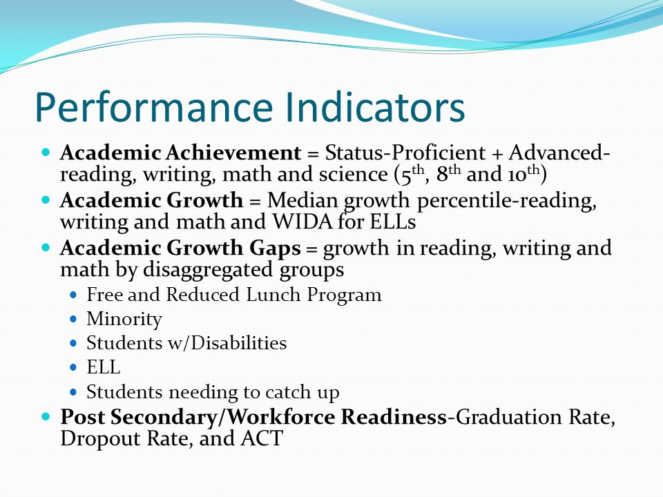 Performance Indicators Academic Achievement = Status-Proficient + Advanced- reading, writing, math and science (5 th, 8 th and 10 th ) Academic Growth = Median growth percentile-reading, writing and math and WIDA for ELLs Academic Growth Gaps = growth in reading, writing and math by disaggregated groups Free and Reduced Lunch Program Minority Students w/Disabilities ELL Students needing to catch up Post Secondary/Workforce Readiness-Graduation Rate, Dropout Rate, and ACT