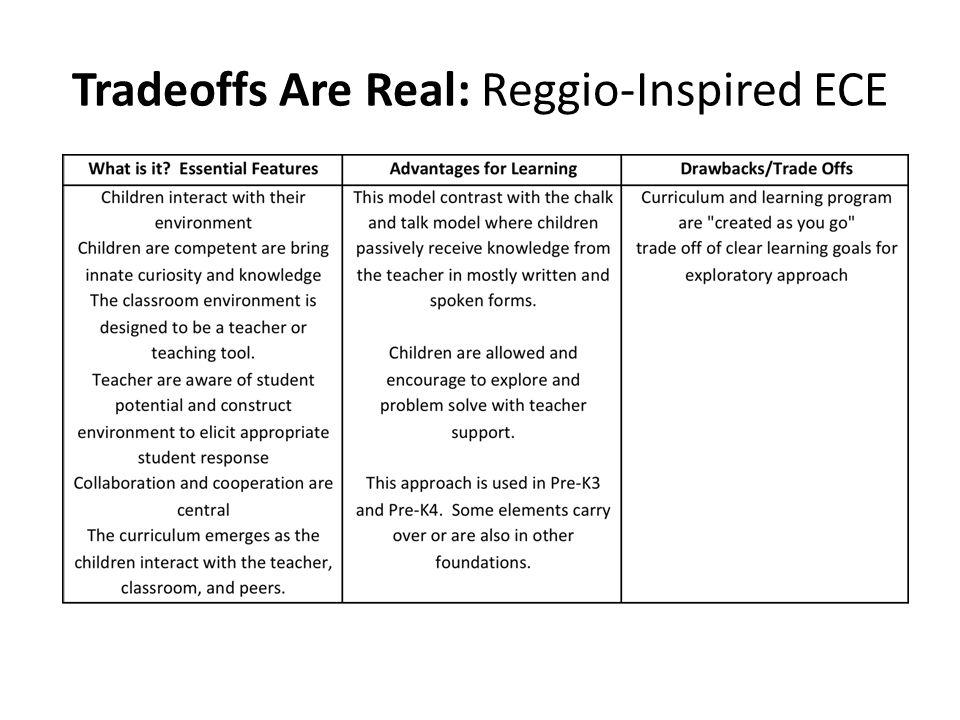 Tradeoffs Are Real: Reggio-Inspired ECE