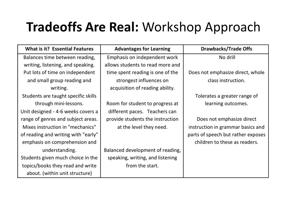 Tradeoffs Are Real: Workshop Approach