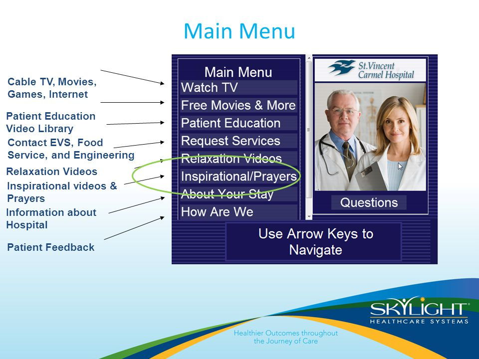 Main Menu Cable TV, Movies, Games, Internet Patient Education Video Library Contact EVS, Food Service, and Engineering Patient Feedback Information about Hospital Relaxation Videos Inspirational videos & Prayers