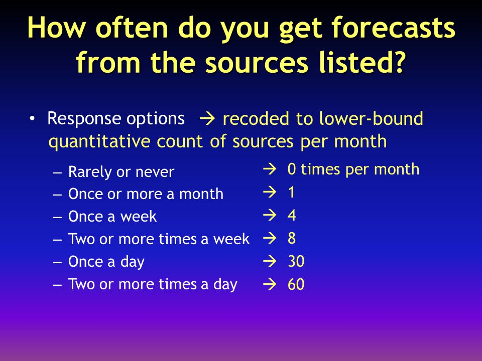 How often do you get forecasts from the sources listed.