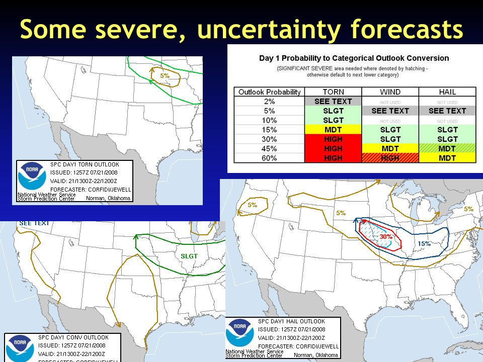 Some severe, uncertainty forecasts