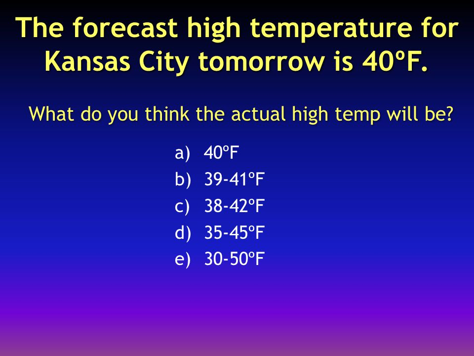 The forecast high temperature for Kansas City tomorrow is 40ºF.
