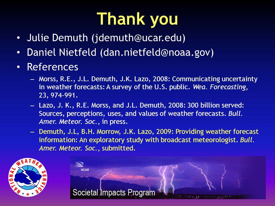 Thank you Julie Demuth (jdemuth@ucar.edu) Daniel Nietfeld (dan.nietfeld@noaa.gov) References – Morss, R.E., J.L.