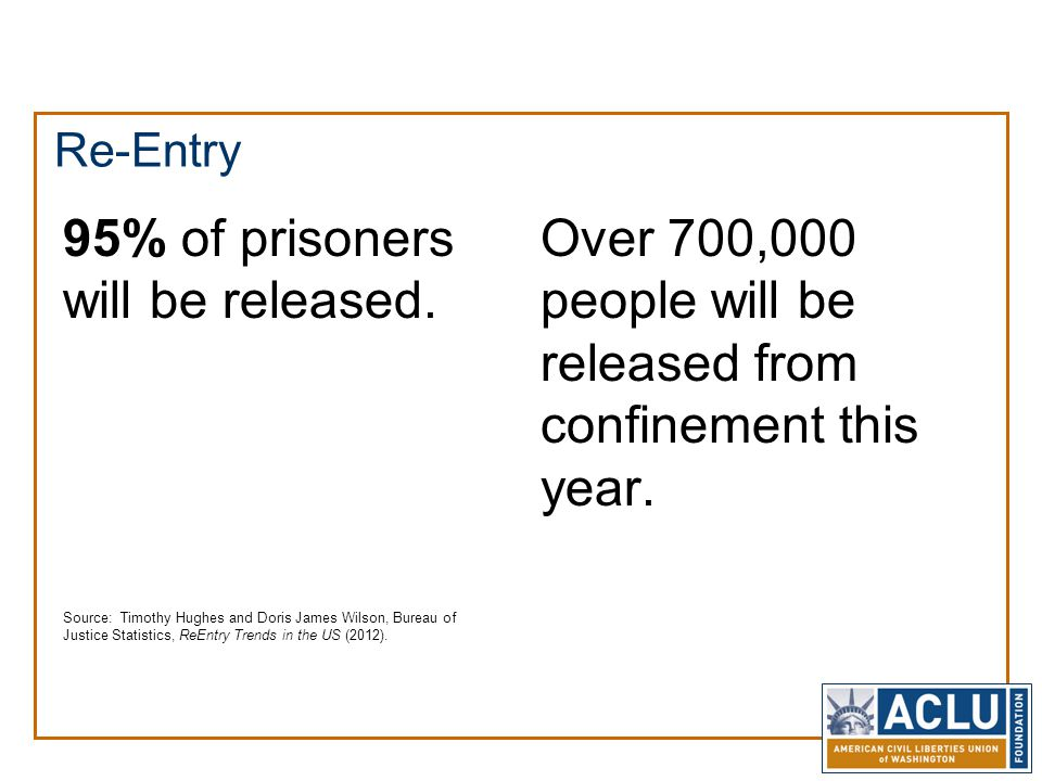 Re-Entry 95% of prisoners will be released.
